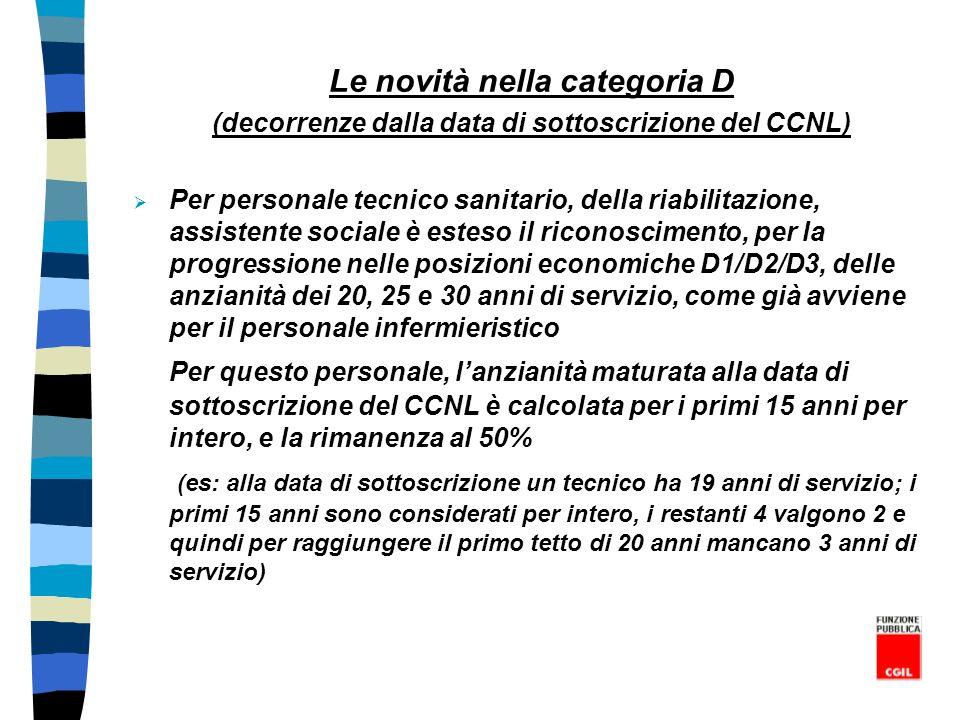 Le novità nella categoria D (decorrenze dalla data di sottoscrizione del CCNL) Per personale tecnico sanitario, della riabilitazione, assistente socia
