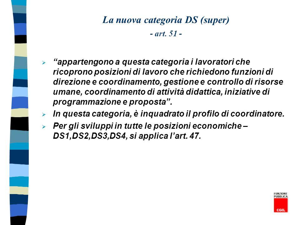 La nuova categoria DS (super) - art. 51 - appartengono a questa categoria i lavoratori che ricoprono posizioni di lavoro che richiedono funzioni di di