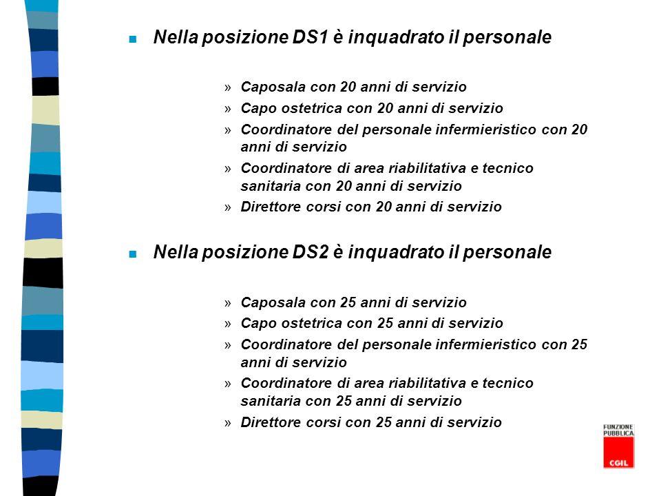 n Nella posizione DS1 è inquadrato il personale »Caposala con 20 anni di servizio »Capo ostetrica con 20 anni di servizio »Coordinatore del personale