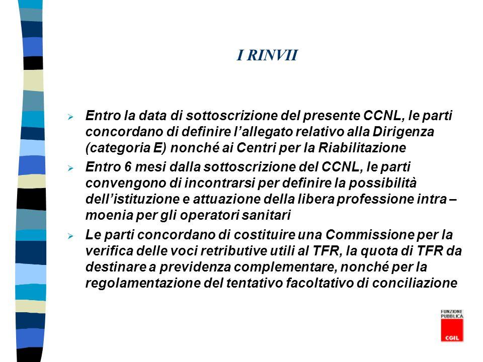 I RINVII Entro la data di sottoscrizione del presente CCNL, le parti concordano di definire lallegato relativo alla Dirigenza (categoria E) nonché ai