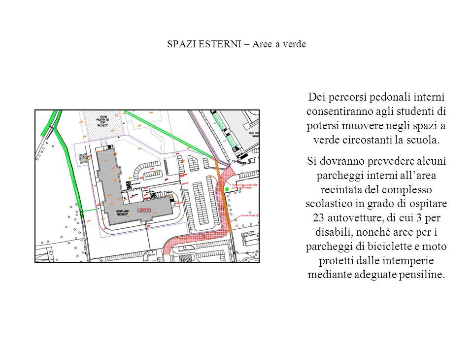 SPAZI ESTERNI – Aree a verde Dei percorsi pedonali interni consentiranno agli studenti di potersi muovere negli spazi a verde circostanti la scuola. S