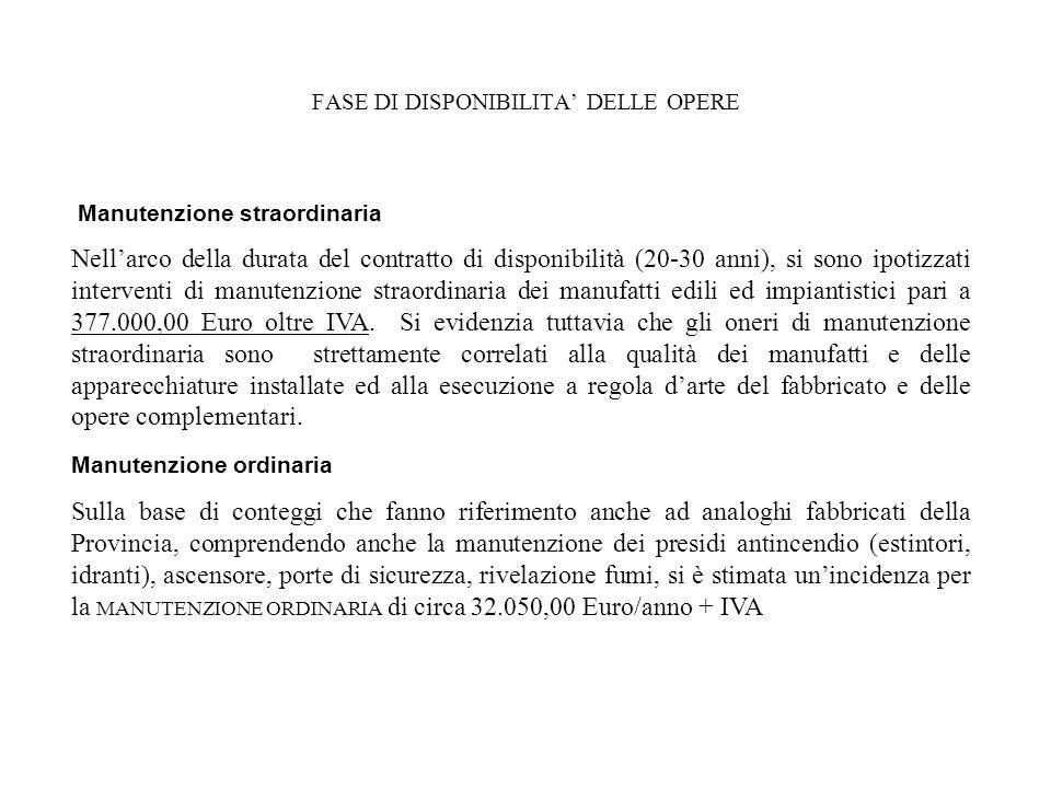 FASE DI DISPONIBILITA DELLE OPERE Manutenzione straordinaria Nellarco della durata del contratto di disponibilità (20-30 anni), si sono ipotizzati int