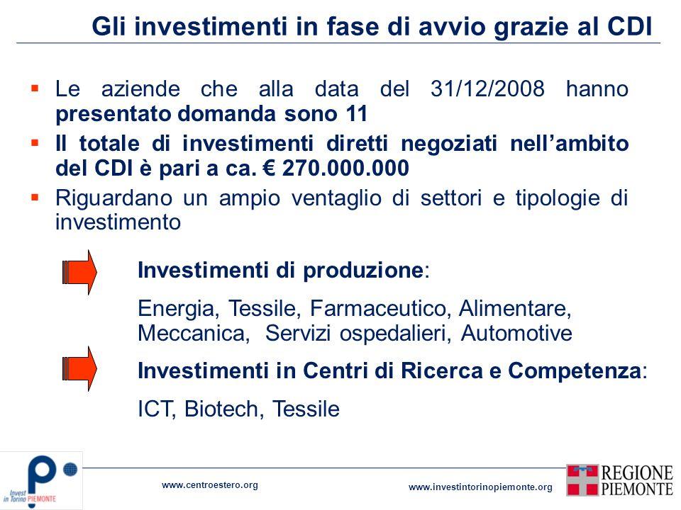 Gli investimenti in fase di avvio grazie al CDI Le aziende che alla data del 31/12/2008 hanno presentato domanda sono 11 Il totale di investimenti dir