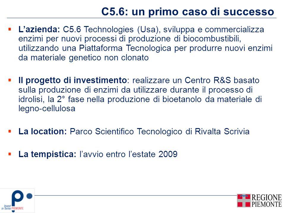 C5.6: un primo caso di successo Lazienda: C5.6 Technologies (Usa), sviluppa e commercializza enzimi per nuovi processi di produzione di biocombustibil