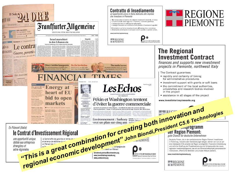 Gli investimenti in fase di avvio grazie al CDI Le aziende che alla data del 31/12/2008 hanno presentato domanda sono 11 Il totale di investimenti diretti negoziati nellambito del CDI è pari a ca.