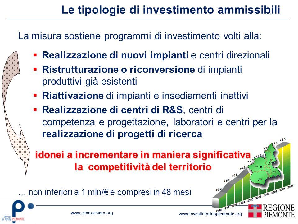 Le tipologie di investimento ammissibili La misura sostiene programmi di investimento volti alla: Realizzazione di nuovi impianti e centri direzionali