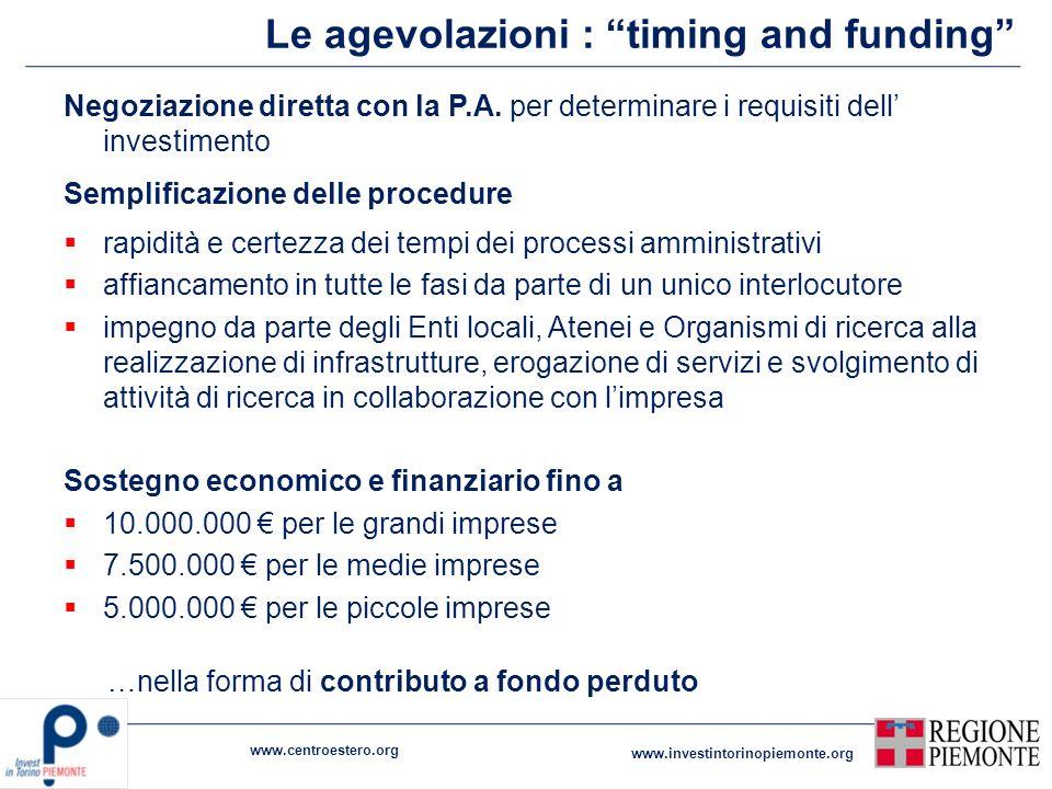 Le agevolazioni : timing and funding Negoziazione diretta con la P.A. per determinare i requisiti dell investimento Semplificazione delle procedure ra