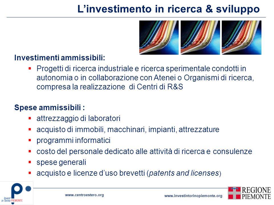 Linvestimento in ricerca & sviluppo Investimenti ammissibili: Progetti di ricerca industriale e ricerca sperimentale condotti in autonomia o in collab