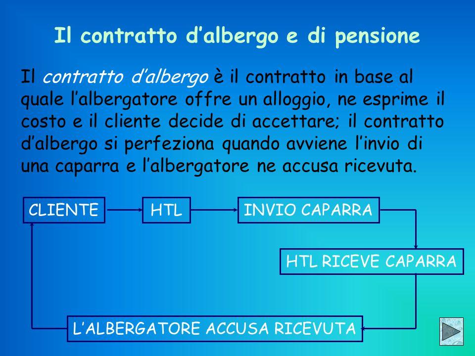 Il contratto dalbergo e di pensione Il contratto dalbergo è il contratto in base al quale lalbergatore offre un alloggio, ne esprime il costo e il cli