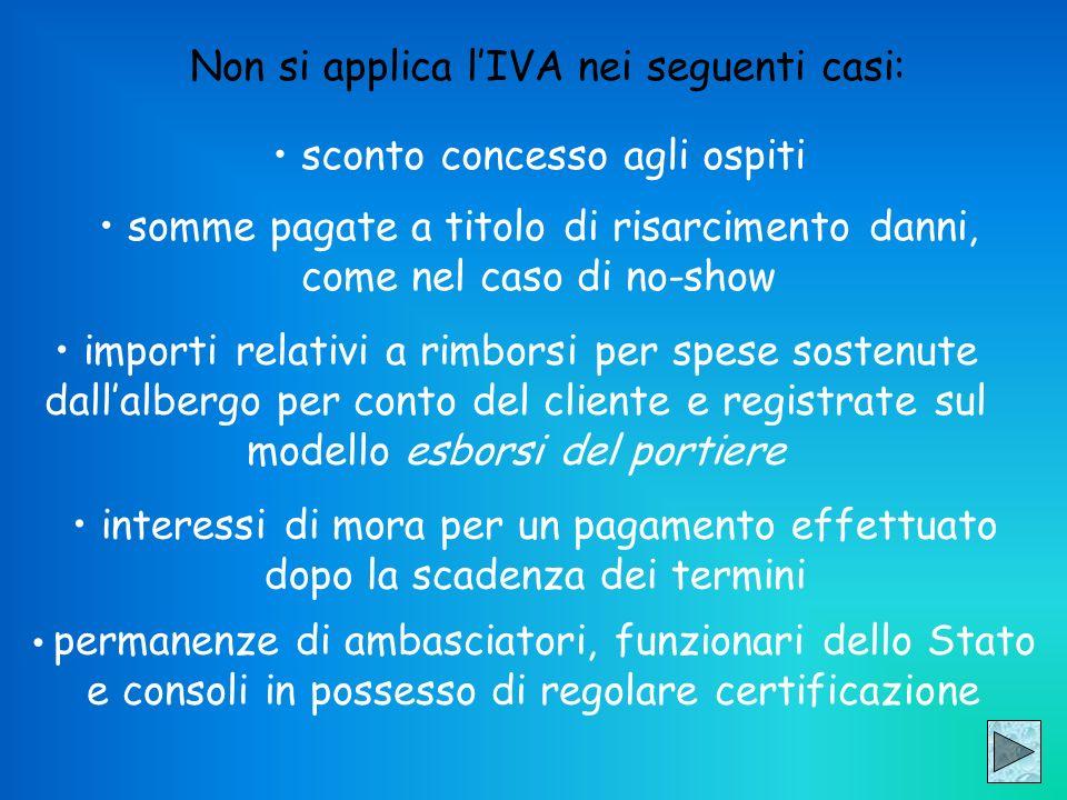 Non si applica lIVA nei seguenti casi: sconto concesso agli ospiti somme pagate a titolo di risarcimento danni, come nel caso di no-show importi relat