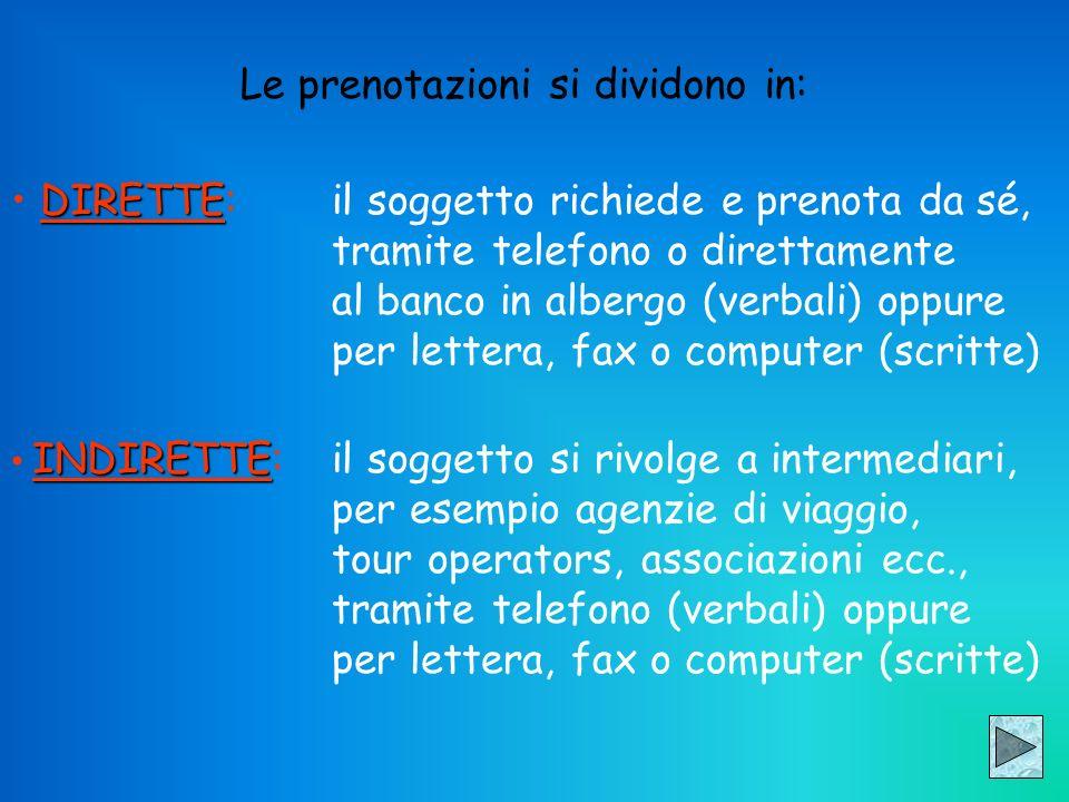 DIRETTE DIRETTE:il soggetto richiede e prenota da sé, tramite telefono o direttamente al banco in albergo (verbali) oppure per lettera, fax o computer