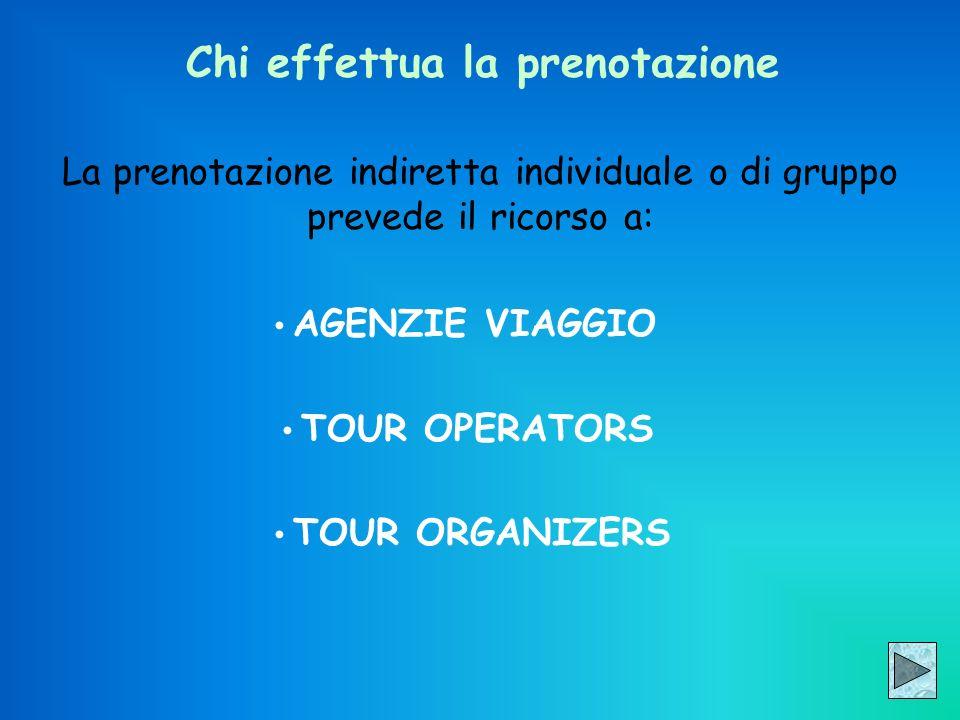 Chi effettua la prenotazione La prenotazione indiretta individuale o di gruppo prevede il ricorso a: AGENZIE VIAGGIO TOUR OPERATORS TOUR ORGANIZERS