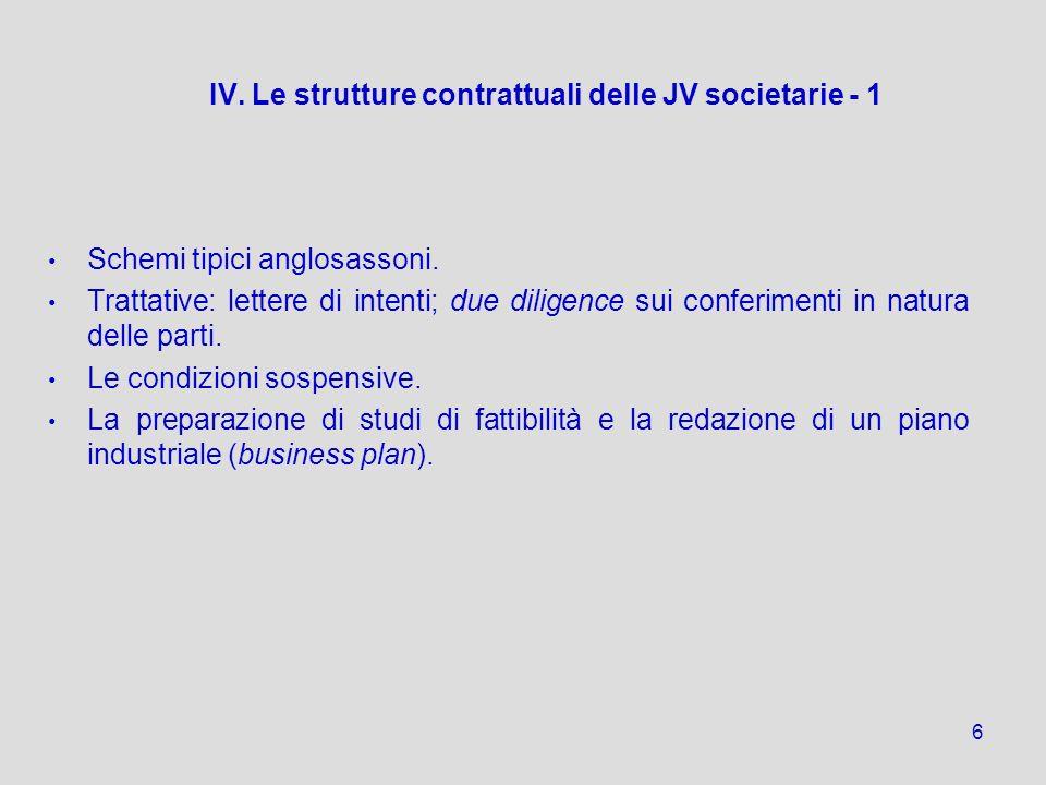 6 IV. Le strutture contrattuali delle JV societarie - 1 Schemi tipici anglosassoni. Trattative: lettere di intenti; due diligence sui conferimenti in