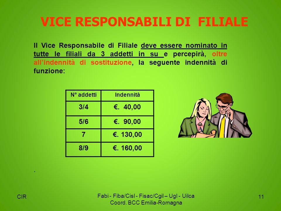 CIR Fabi - Fiba/Cisl - Fisac/Cgil – Ugl - Uilca Coord. BCC Emilia-Romagna 11 Il Vice Responsabile di Filiale deve essere nominato in tutte le filiali