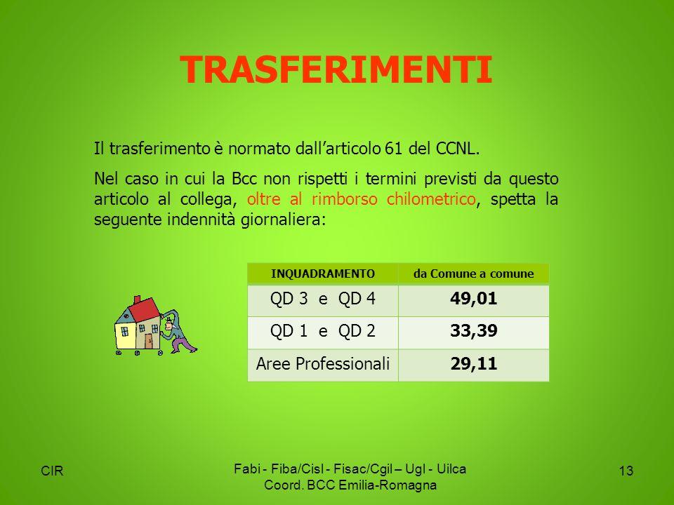 CIR Fabi - Fiba/Cisl - Fisac/Cgil – Ugl - Uilca Coord. BCC Emilia-Romagna 13 Il trasferimento è normato dallarticolo 61 del CCNL. Nel caso in cui la B