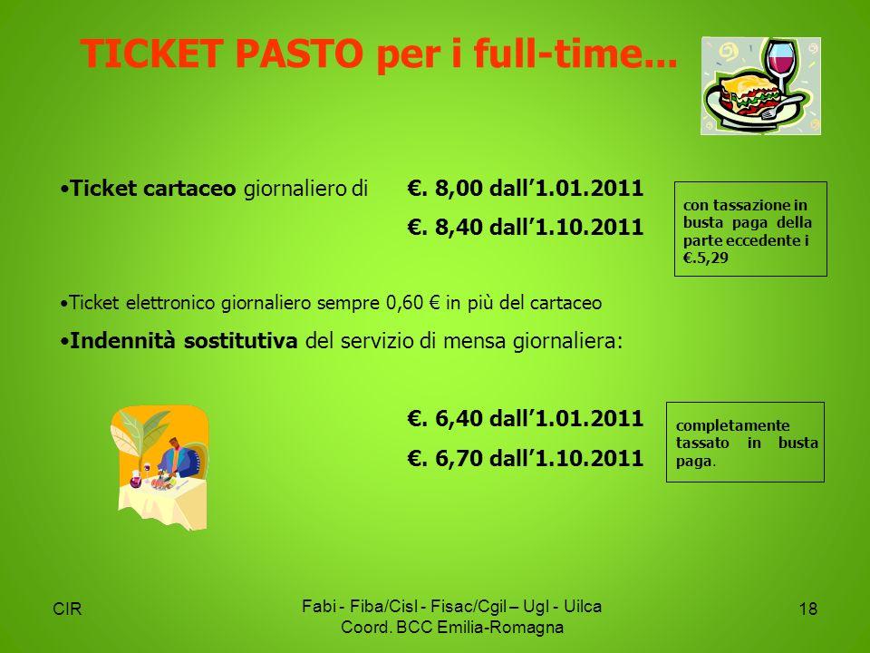CIR Fabi - Fiba/Cisl - Fisac/Cgil – Ugl - Uilca Coord. BCC Emilia-Romagna 18 Ticket cartaceo giornaliero di. 8,00 dall1.01.2011. 8,40 dall1.10.2011 Ti