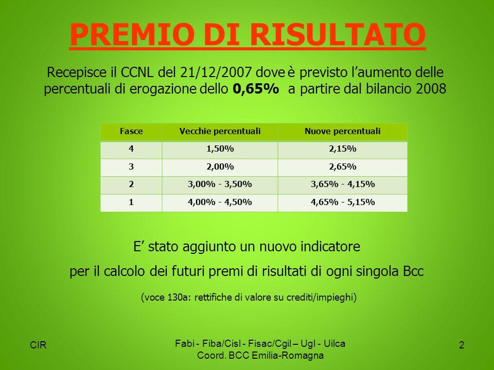 PREMIO DI RISULTATO FasceVecchie percentualiNuove percentuali 41,50%2,15% 32,00%2,65% 23,00% - 3,50%3,65% - 4,15% 14,00% - 4,50%4,65% - 5,15% CIR Fabi