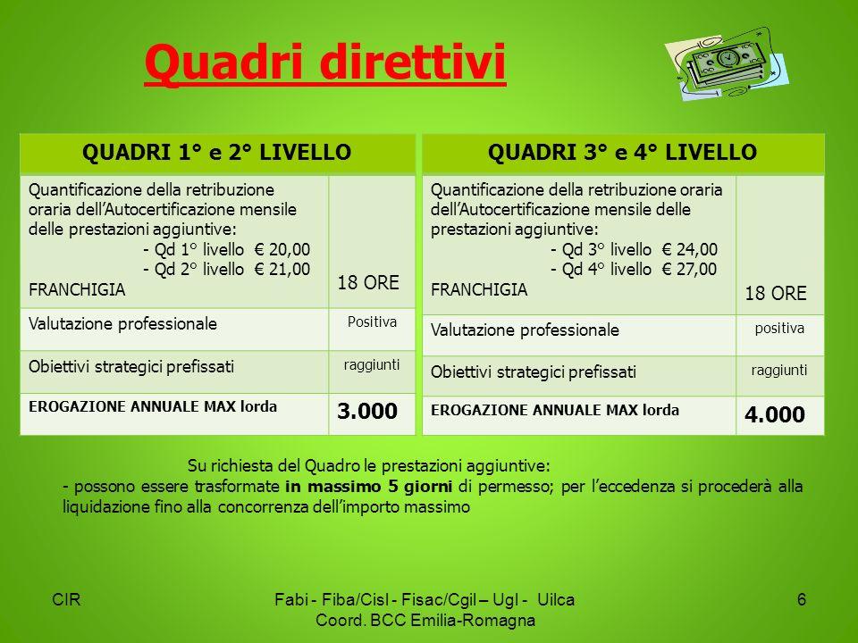 Quadri direttivi CIRFabi - Fiba/Cisl - Fisac/Cgil – Ugl - Uilca Coord. BCC Emilia-Romagna 6 Su richiesta del Quadro le prestazioni aggiuntive: - posso
