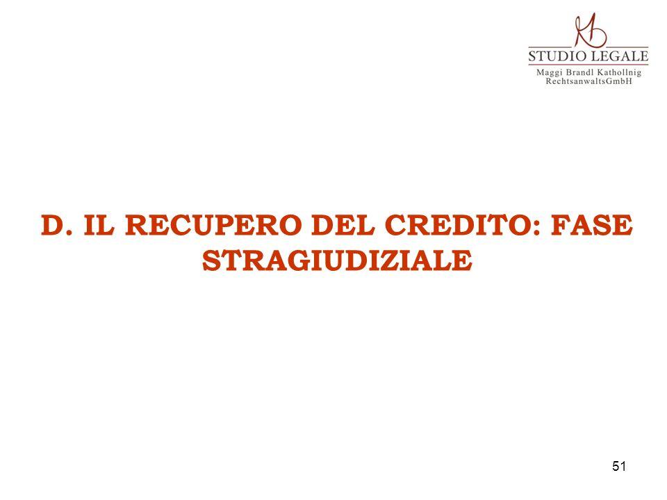D. IL RECUPERO DEL CREDITO: FASE STRAGIUDIZIALE 51
