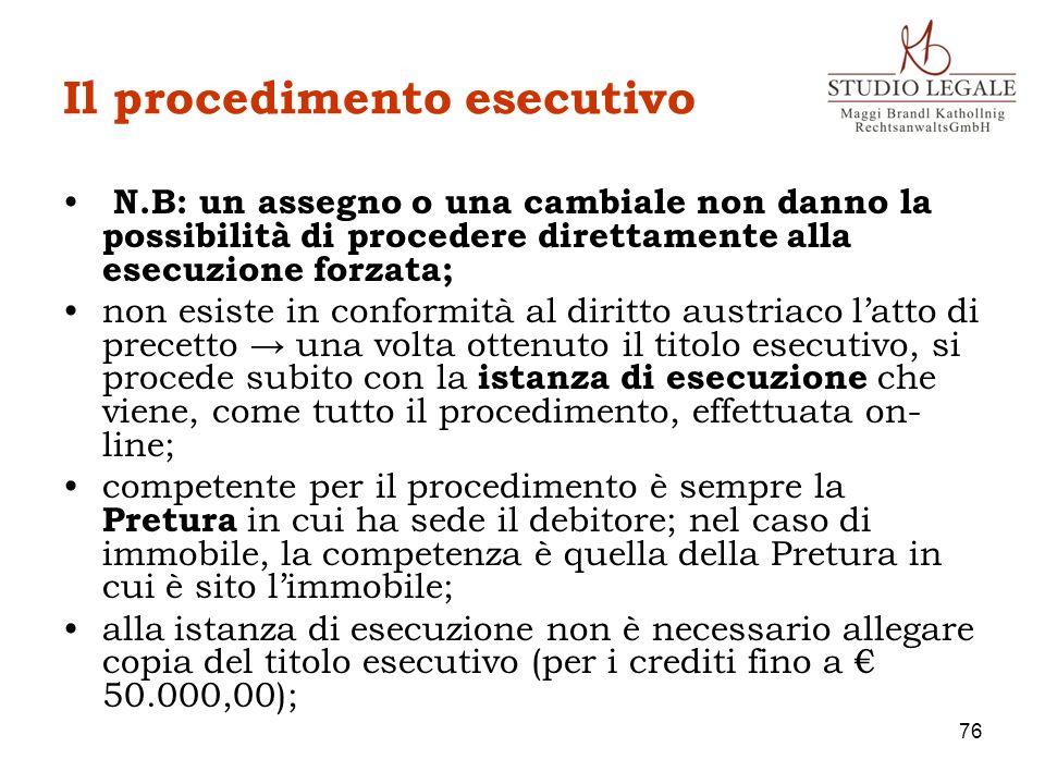 Il procedimento esecutivo N.B: un assegno o una cambiale non danno la possibilità di procedere direttamente alla esecuzione forzata; non esiste in con