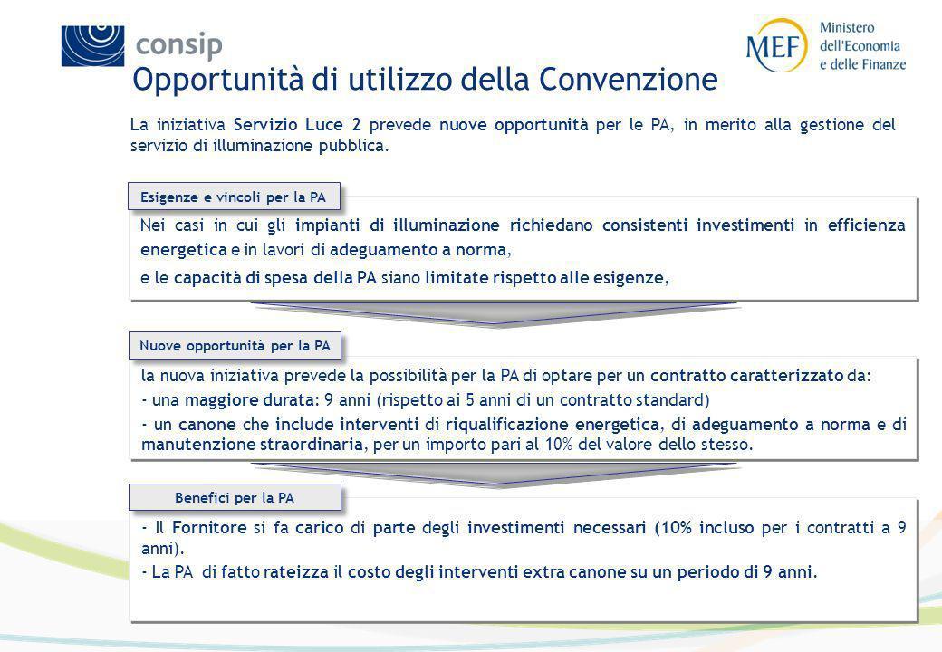 13 Opportunità di utilizzo della Convenzione Nei casi in cui gli impianti di illuminazione richiedano consistenti investimenti in efficienza energetic