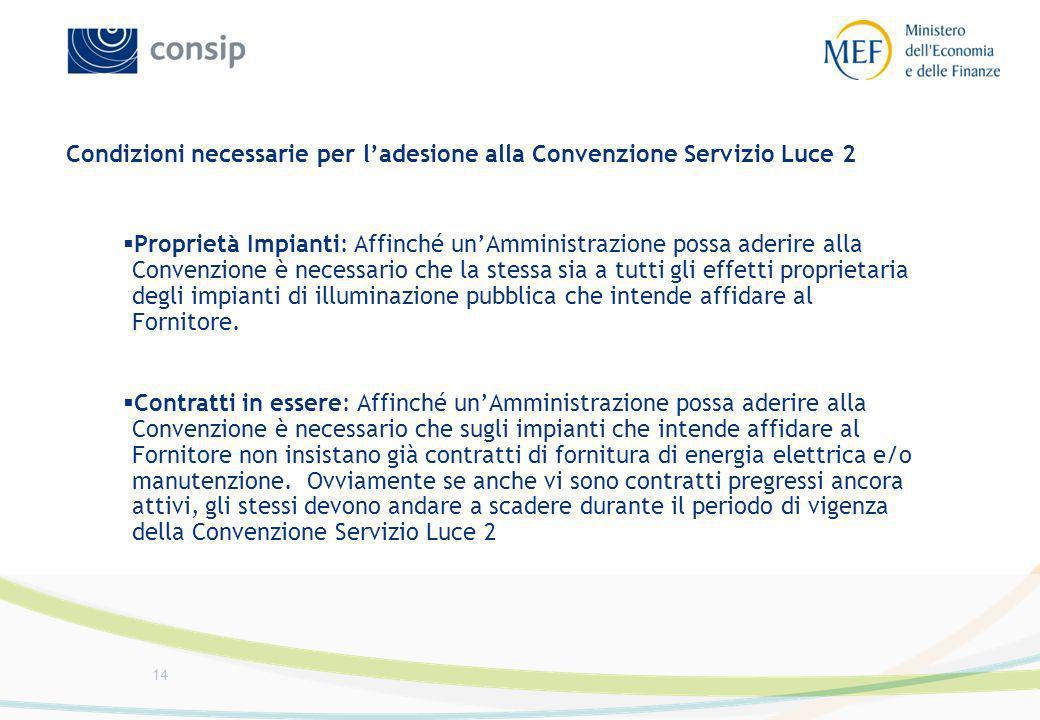 14 Condizioni necessarie per ladesione alla Convenzione Servizio Luce 2 Proprietà Impianti: Affinché unAmministrazione possa aderire alla Convenzione
