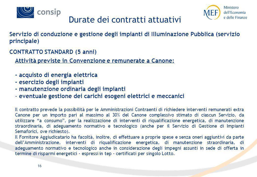 16 Spesa totale x consumi intermedi Servizio di conduzione e gestione degli impianti di Illuminazione Pubblica (servizio principale) CONTRATTO STANDAR