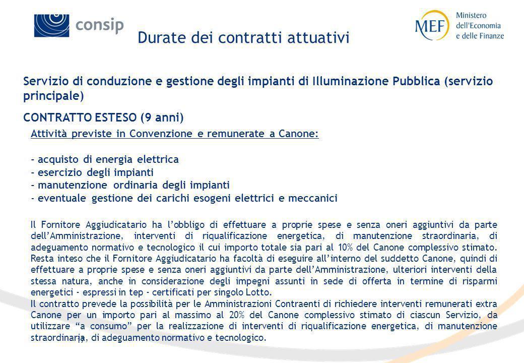 17 Spesa totale x consumi intermedi Servizio di conduzione e gestione degli impianti di Illuminazione Pubblica (servizio principale) CONTRATTO ESTESO
