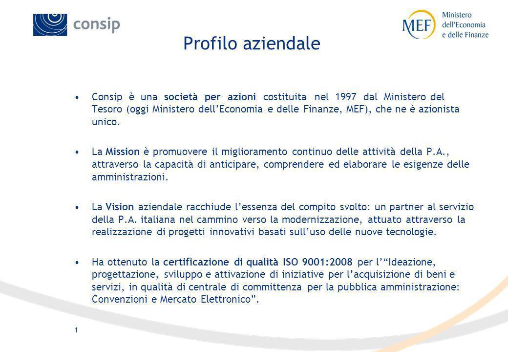 1 Consip è una società per azioni costituita nel 1997 dal Ministero del Tesoro (oggi Ministero dellEconomia e delle Finanze, MEF), che ne è azionista