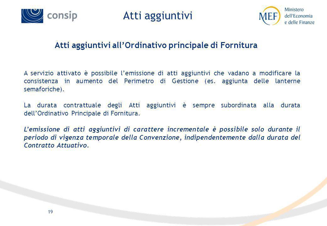19 Spesa totale x consumi intermedi Atti aggiuntivi allOrdinativo principale di Fornitura A servizio attivato è possibile lemissione di atti aggiuntiv