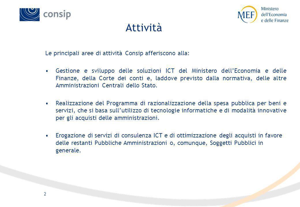 2 Attività Le principali aree di attività Consip afferiscono alla: Gestione e sviluppo delle soluzioni ICT del Ministero dellEconomia e delle Finanze,