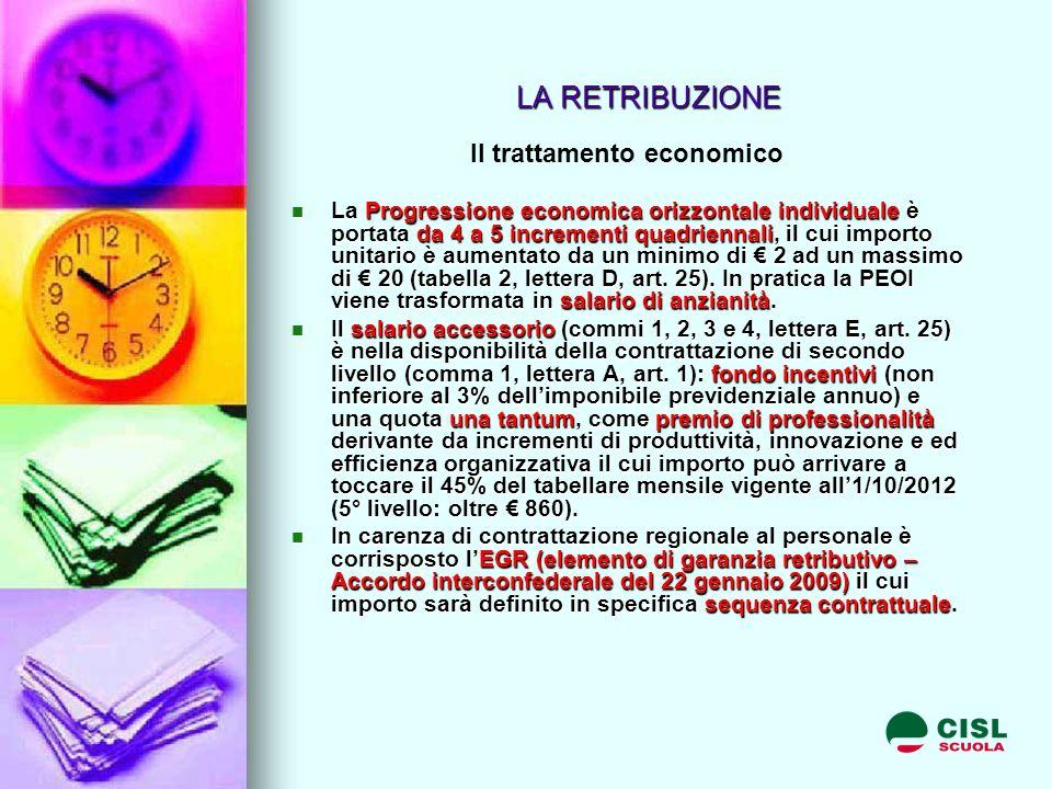 LA RETRIBUZIONE Il trattamento economico La Progressione economica orizzontale individuale è portata da 4 a 5 incrementi quadriennali, il cui importo unitario è aumentato da un minimo di 2 ad un massimo di 20 (tabella 2, lettera D, art.