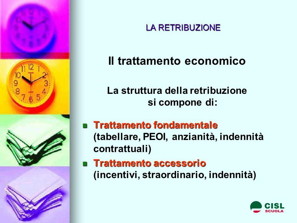 LA RETRIBUZIONE Il trattamento economico La struttura della retribuzione si compone di: Trattamento fondamentale Trattamento fondamentale (tabellare, PEOI, anzianità, indennità contrattuali) Trattamento accessorio Trattamento accessorio (incentivi, straordinario, indennità)