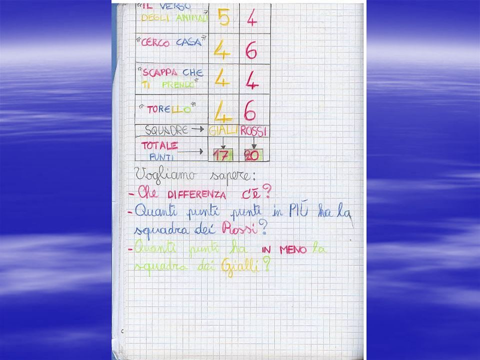 I bambini erano suddivisi in due squadre Gialli e Rossi.
