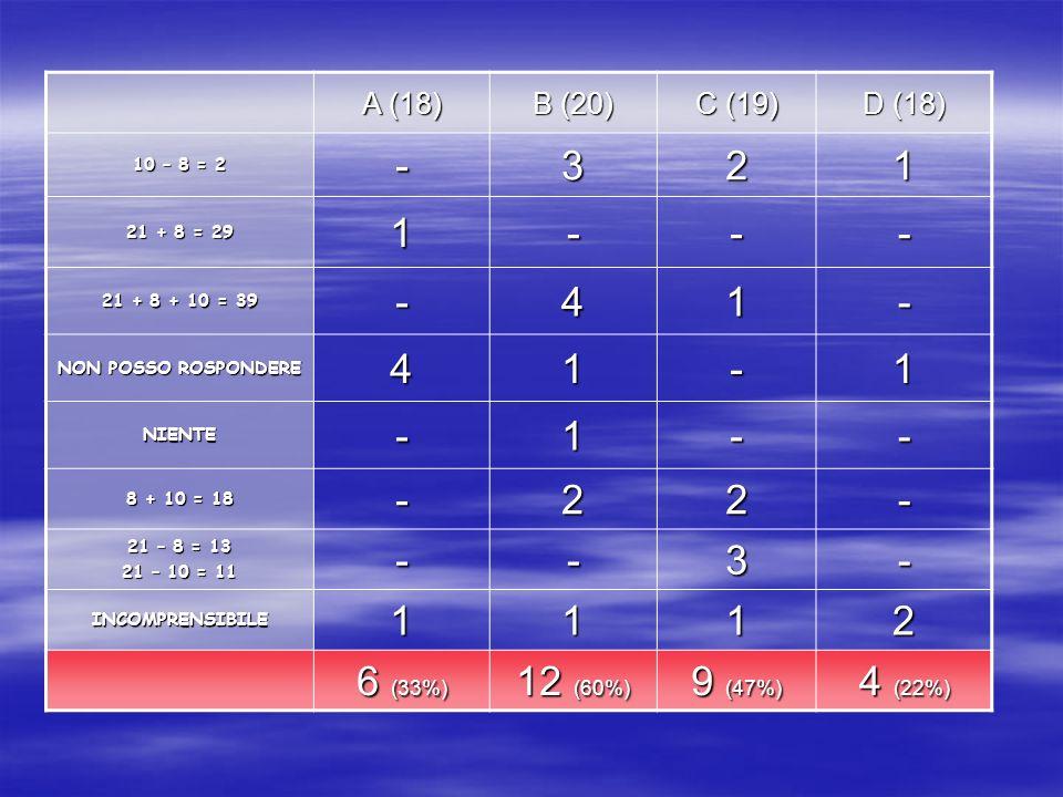 A (18) B (20) C (19) D (18) 10 – 8 = 2 -321 21 + 8 = 29 1--- 21 + 8 + 10 = 39 -41- NON POSSO ROSPONDERE 41-1 NIENTE-1-- 8 + 10 = 18 -22- 21 – 8 = 13 2