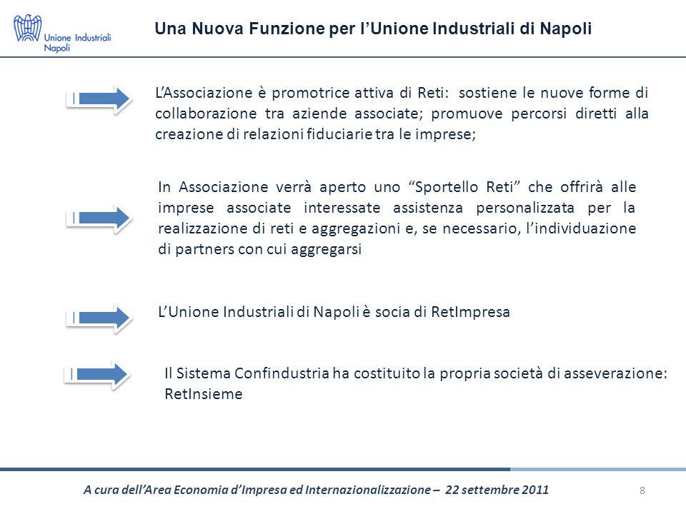 Una Nuova Funzione per lUnione Industriali di Napoli 8 LAssociazione è promotrice attiva di Reti: sostiene le nuove forme di collaborazione tra aziend