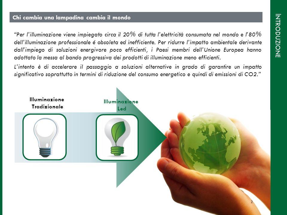 I NTRODUZIONE Chi cambia una lampadina cambia il mondo Per lilluminazione viene impiegato circa il 20% di tutta lelettricità consumata nel mondo e l80% dellilluminazione professionale é obsoleta ed inefficiente.