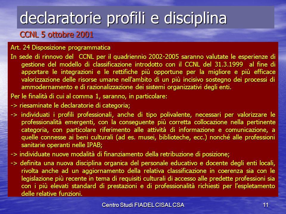 Centro Studi FIADEL CISAL CSA10 Titolo III Disciplina rapporto di lavoro Art 10Art 10 Alte professionalità Si istituiscono incarichi a termine per val