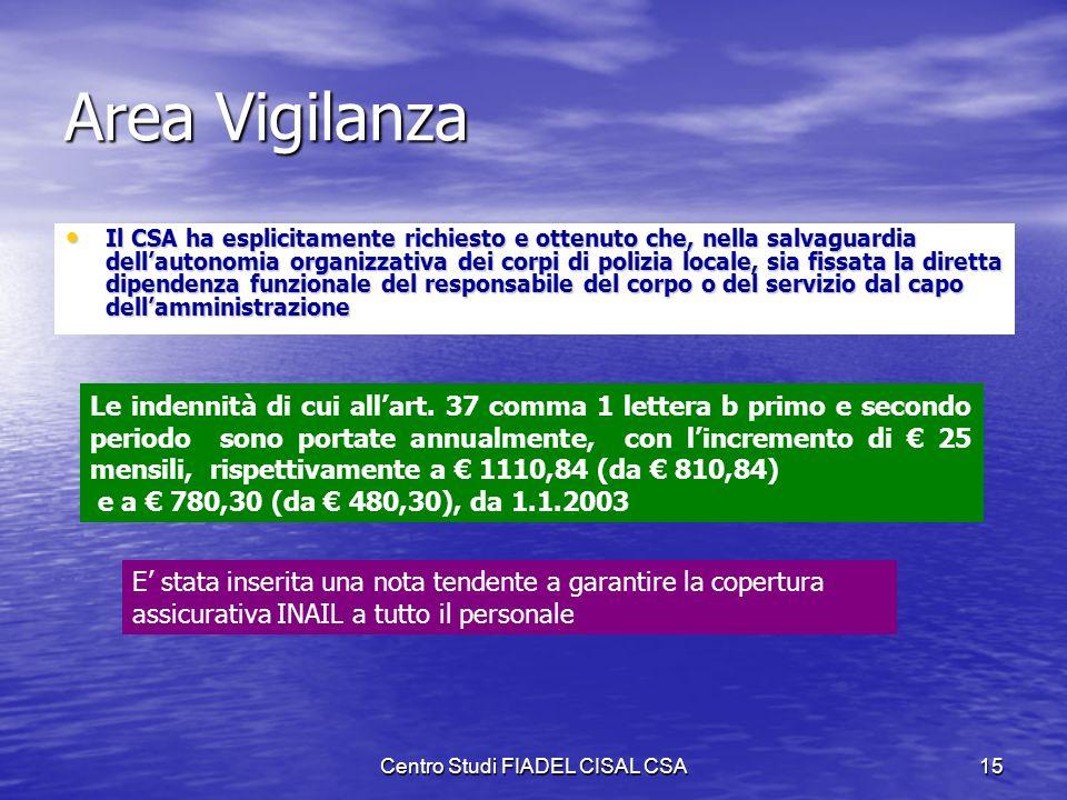 Centro Studi FIADEL CISAL CSA14 decreto legislativo 30 marzo 2001, n. 165 ART. 17-bis. - (Vicedirigenza) – 1. La contrattazione collettiva del compart