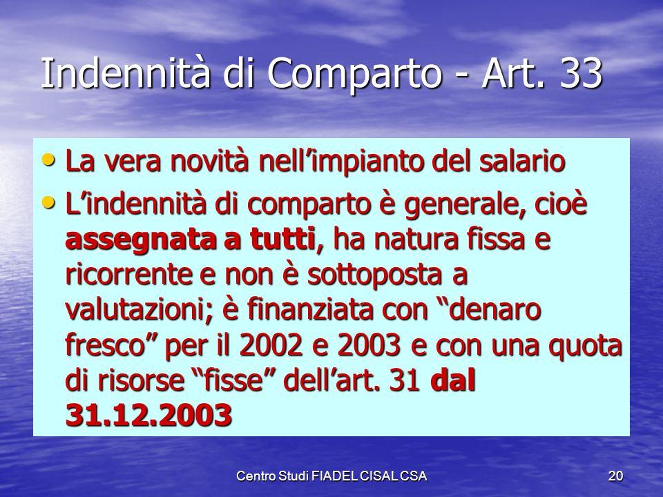 Centro Studi FIADEL CISAL CSA19 Art. 32 - finanziamento Le risorse di cui allart. 31 fissesono integrate nel 2003 di un importo pari allo 0,62% del mo