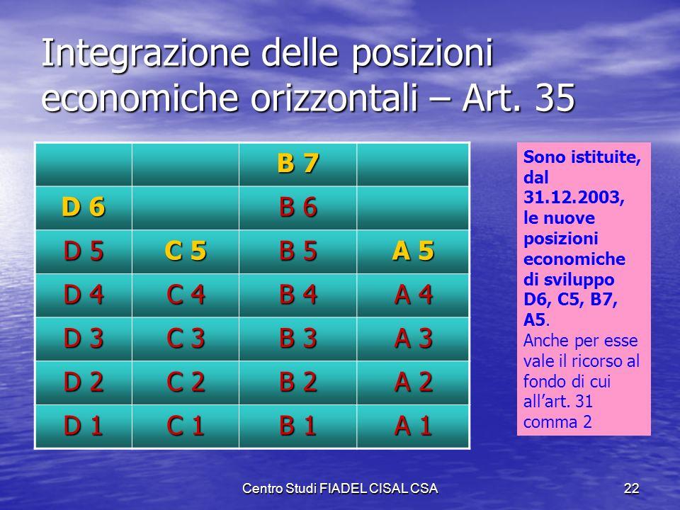 Centro Studi FIADEL CISAL CSA21 Finanziamento delle progressioni orizzontali - Art. 34 Il costo è integralmente a carico delle risorse fisse o stabili