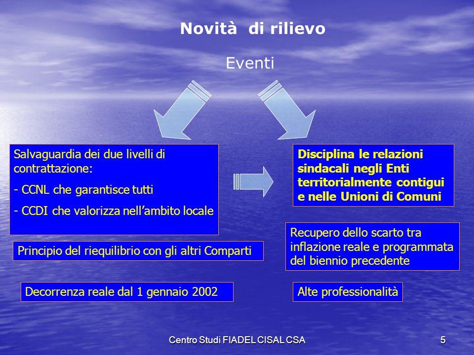 Centro Studi FIADEL CISAL CSA4 NUOVO CCNL DELLE AUTONOMIE LOCALI Presentazione Disposizioni generali Relazioni sindacali Rapporto di lavoro Disposizio