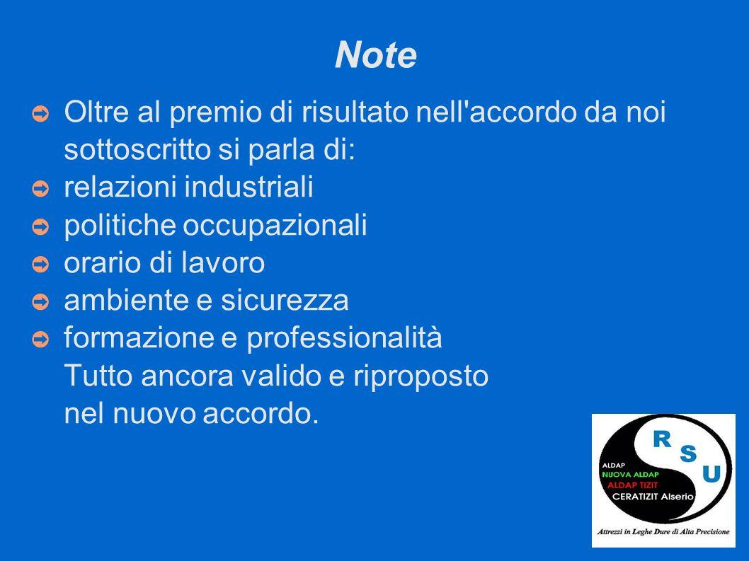 Note Oltre al premio di risultato nell'accordo da noi sottoscritto si parla di: relazioni industriali politiche occupazionali orario di lavoro ambient