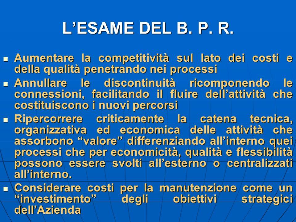 LESAME DEL B. P. R. Aumentare la competitività sul lato dei costi e della qualità penetrando nei processi Aumentare la competitività sul lato dei cost