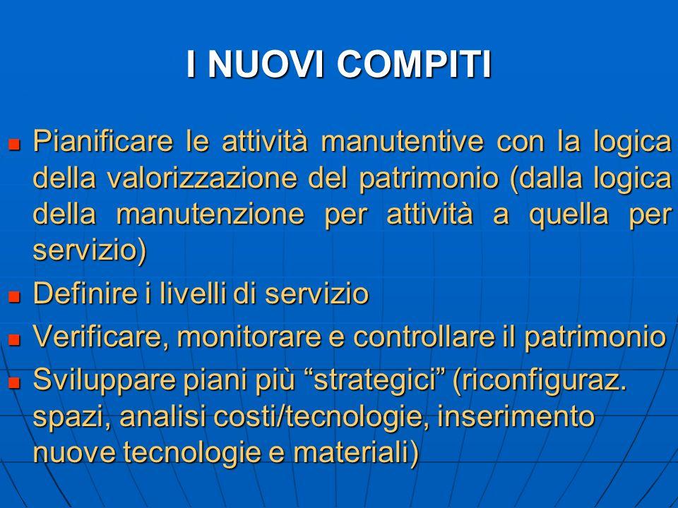I NUOVI COMPITI Pianificare le attività manutentive con la logica della valorizzazione del patrimonio (dalla logica della manutenzione per attività a