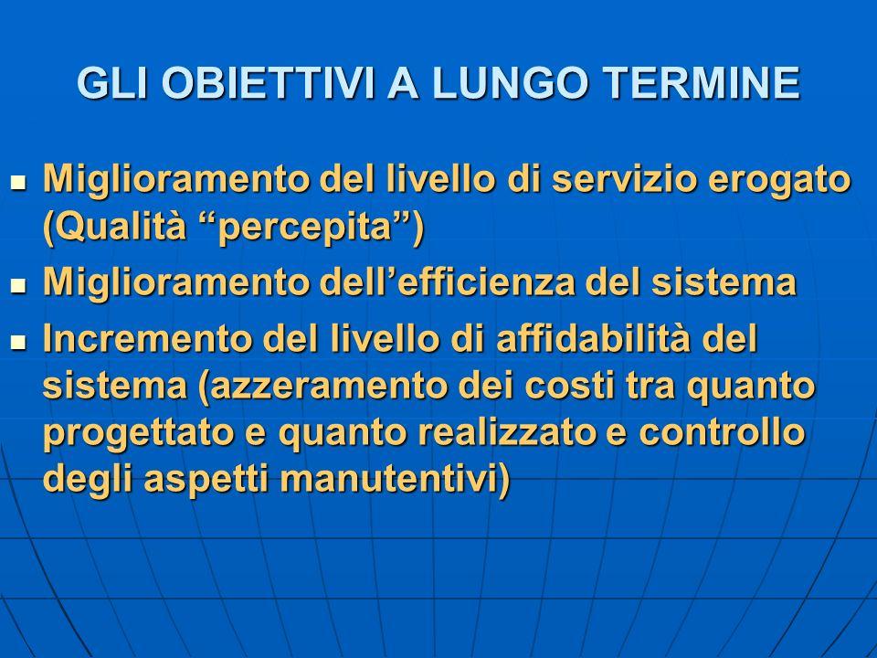 GLI OBIETTIVI A LUNGO TERMINE Miglioramento del livello di servizio erogato (Qualità percepita) Miglioramento del livello di servizio erogato (Qualità