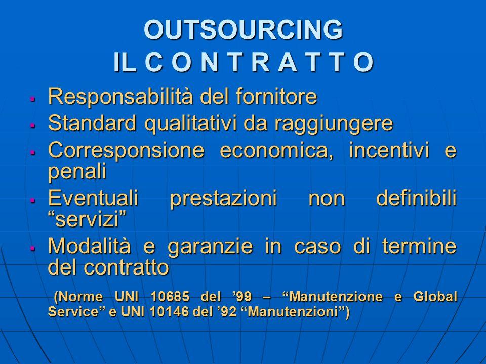 OUTSOURCING IL C O N T R A T T O Responsabilità del fornitore Responsabilità del fornitore Standard qualitativi da raggiungere Standard qualitativi da