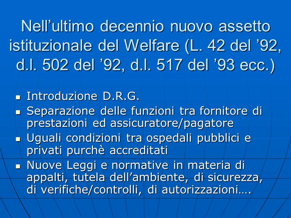 Nellultimo decennio nuovo assetto istituzionale del Welfare (L. 42 del 92, d.l. 502 del 92, d.l. 517 del 93 ecc.) Introduzione D.R.G. Introduzione D.R