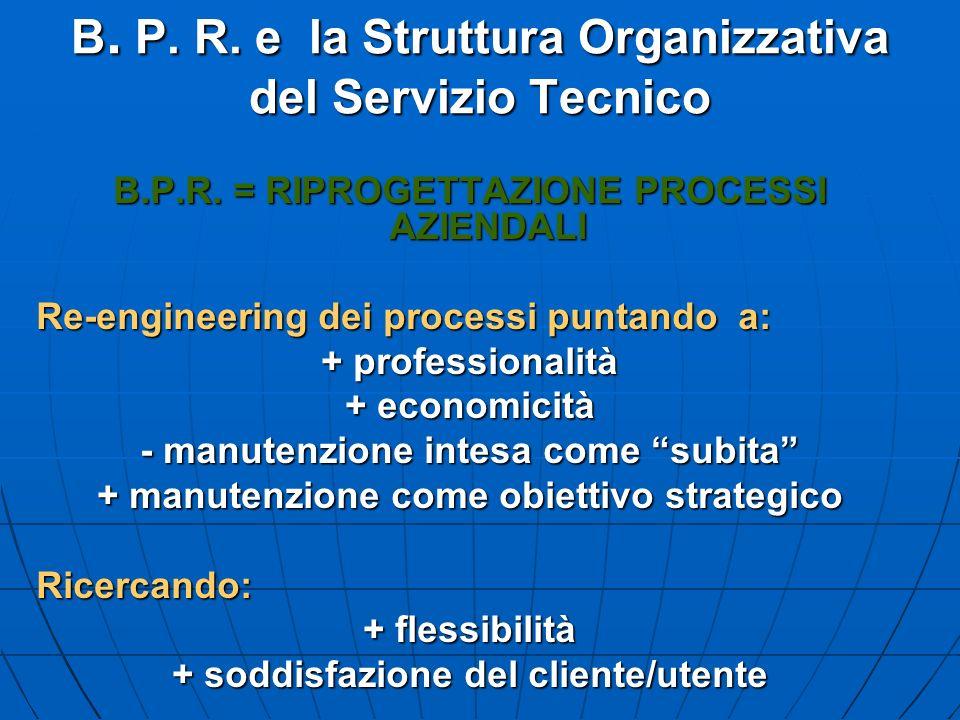 B. P. R. e la Struttura Organizzativa del Servizio Tecnico B.P.R. = RIPROGETTAZIONE PROCESSI AZIENDALI Re-engineering dei processi puntando a: + profe