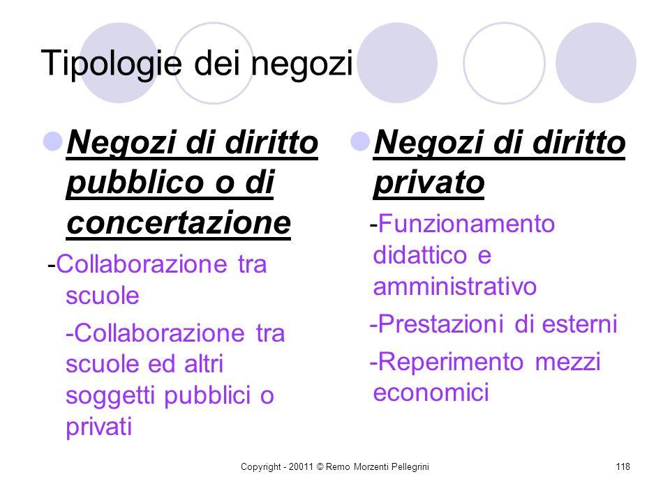 Copyright - 20011 © Remo Morzenti Pellegrini117 Attività straordinaria e meramente eventuale del Direttore singole attività negoziali Attività conness
